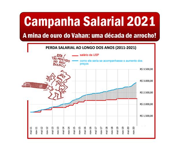 Boletim #16 – Campanha Salarial 2021 – A mina de ouro do Vahan: uma década de arrocho!